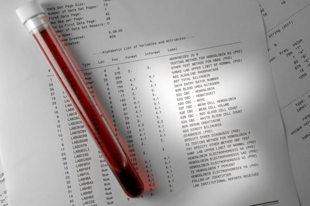 Анализ крови на аллергены и их разновидности