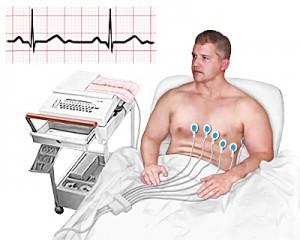 Диагностика сердечно-сосудистых заболеваний: методы исследования сосудистой системы