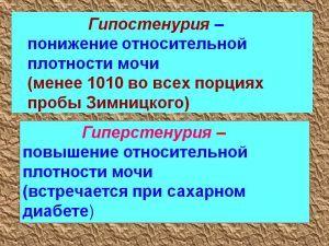 Удельный вес мочи (плотность): гипостенурия, гиперстенурия
