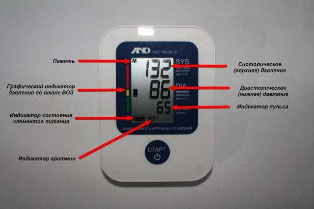Автоматический тонометр and ua 888 для измерения давления