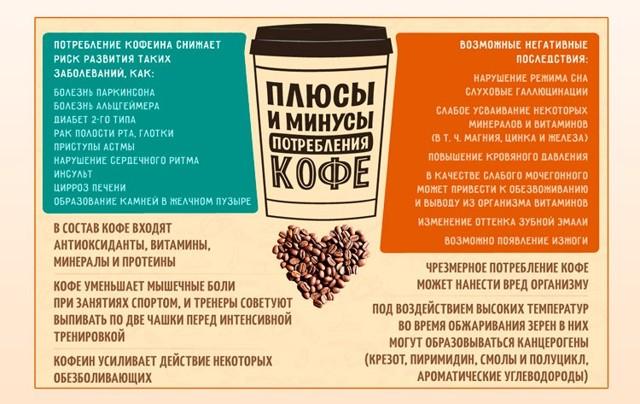 Кофе расширяет или сужает сосуды: влияние кофе на сосуды головного мозга